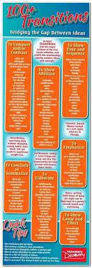 Best 25 Letter Of Recommendation Format Ideas On Pinterest