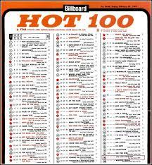 Top 100 1965