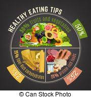 Healthy Eating Plate Diagram Breakfast Lunch And Dinner