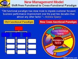 Enterprise Business Process Management Ebpm Business
