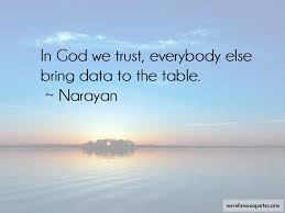 Trust God Quotes Stunning R Datatable Quotes Top 48 Quotes About R Datatable From Famous Authors
