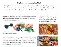 Food Combining Chart For Complete And Efficient Digestion Digestive System A Song4wellness