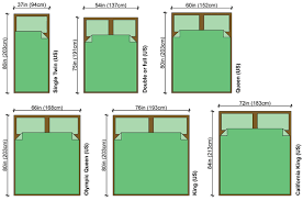 Creative of Dimensions On Queen Size Bed Size Of Double Bed Frame  Dimensions Pinterest Bed Sizes