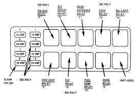1999 oldsmobile 88 fuse diagram 1999 wiring diagrams online