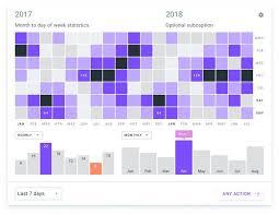 Encyclopedia Of Charts Material Design Charts And Data Visualization Encyclopedia