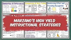Marzanos High Yield Instructional Strategies