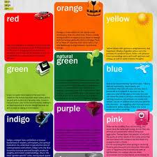 Colors That Affect Mood Peachy Design 7 Mood And Color Dramatique Designs.