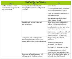 Business Plan Essay Essays Samples Example Wwh Bio Ex Ukbestpapers