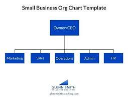 Small Business Organizational Structure Chart Business Organizational Structure 1 Template Format