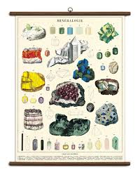 Details About Cavallini Vintage School Chart Ready To Hang 70 X 100cms Mineralogy
