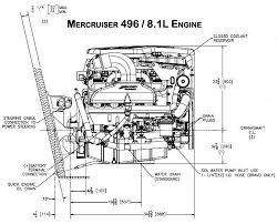 replacing or repowering your mercruiser 454 or 502 marine engines replacing or repowering your mercruiser 454 or 502 marine engines the 496 marine engine perfprotech com