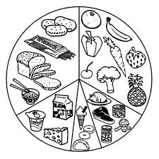 Food Pyramid Coloring Page Or Healthy Eating List Of Eating