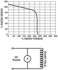 2008 aneka listrik page 11 compound wound dc operation
