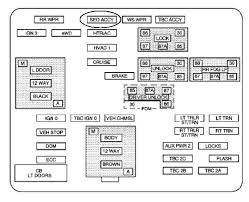 fuse box diagram for 1999 hummer h1 fuse automotive wiring diagrams description fuse1 fuse box diagram for hummer h