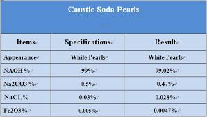 Food And Industrial Grade Most Competitive Price Of Sodium Hydroxide Caustic Soda Manufacturer Pearl Flakes 99 Buy Caustic Soda Solid 99 Caustic