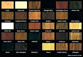 Home Depot Deck Stain Color Chart Wellnista Co