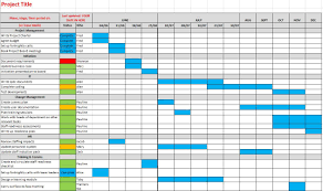 046 Microsoft Excel Gantt Chart Template With Dates Ideas