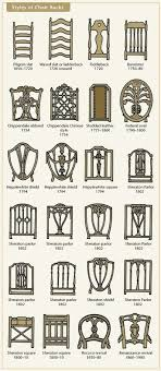 Image Classic Antique Chair Back Styles More Pinterest These Diagrams Are Everything You Need To Decorate Your Home
