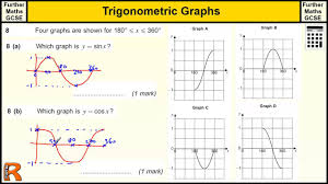 i need help trigonometry get trigonometry help from expert online trigonometry tutors of tutorvista in trigonometry and students need to be comfortable these functions