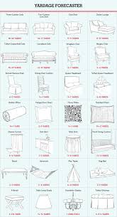 Upholstery Chart For Furniture 15 Interior Design Charts To Help You Feel Like A