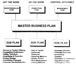 Lawn Landscaping Business Plan Sample Executive Summary 1607550813