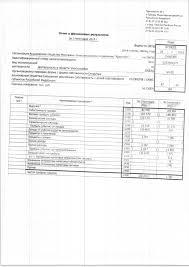 ОАО МТУ Кристалл Годовой отчет Отчет о финансовых результатах 1