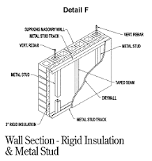 metal stud framing details. Building With Structural Brick Metal Stud Framing Details M