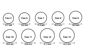 Wedding Ring Chart Most Popular Jewelry Mens Ring Size Chart