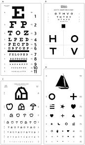 Allen Eye Chart Childhood Eye Examination American Family Physician