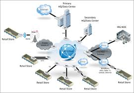 home vpn diagram   find a guide with wiring diagram images    how encryption works further wide area work diagram as well office work diagram also lincoln