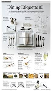 Dining Etiquette  Visually - Dining room etiquette