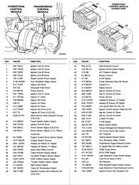 pcm wiring diagram chrysler 300m enthusiasts club image