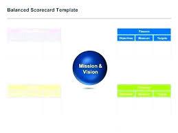 Sample Balanced Scorecard Template