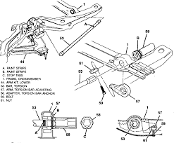 wiring diagram for 2007 gsxr 1000 wiring discover your wiring chevy truck torsion bar diagram