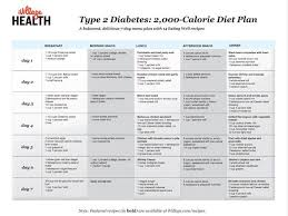 Diet Chart For Diabetes Type 2 In India 30 Effective Diet Plans To Fight Off Diabetes Eternally