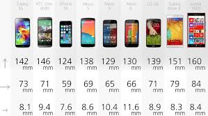 43 Clean Smartphone Comparisons Chart