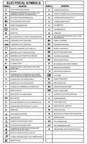 Plumbing Symbols Chart Blueprint The Meaning Of Symbols Construction 53