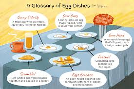 Fried Egg Cooking Chart How To Order Eggs At A Restaurant