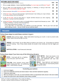 Asthma Zone Chart Wheezing In Infants And Children Tintinallis Emergency