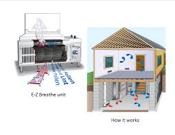 basement ventilation system. Basement-ventilation-systems Basement Ventilation System M