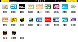 Sport Brands Managing A Portfolio Of Sport Brands Aso Christo Toua