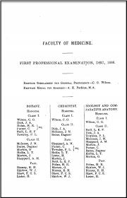 First Class Honours Cool Dr Dagmar Berne Pioneer Of Australian Women Doctors History Parkes