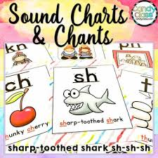 Phonics Alphabet Chart Awesome Phonics Posters With Chants For Phonemic Awareness Phonics Activities