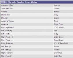 2005 envoy wiring diagram for remote start wiring diagram for chevrolet stereo wiring diagram