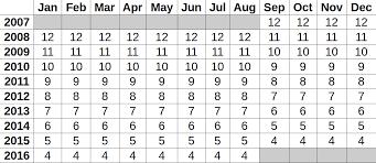 Little League Baseball Age Chart 2014 Spring Season