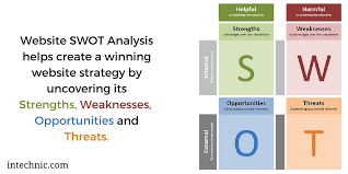 Swot Anaysis How To Do Swot Analysis For Your Website