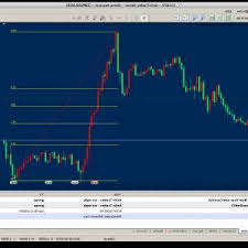 Stock Charting Software For Mac Best Stock Charting Software Chartnexus One Of The Best