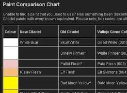 Scale 75 Paint Conversion Chart Old Citadel Paint Conversion Chart Bedowntowndaytona Com