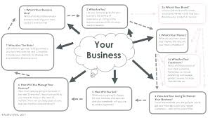 Free Business Plan Templates Word Business Plan Template Free Templates Download Form Ideas Basic