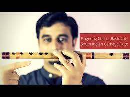 Basic Carnatic Flute Lesson Fingering Chart For Carnatic Flute Beginners Sriharsha Ramkumar
